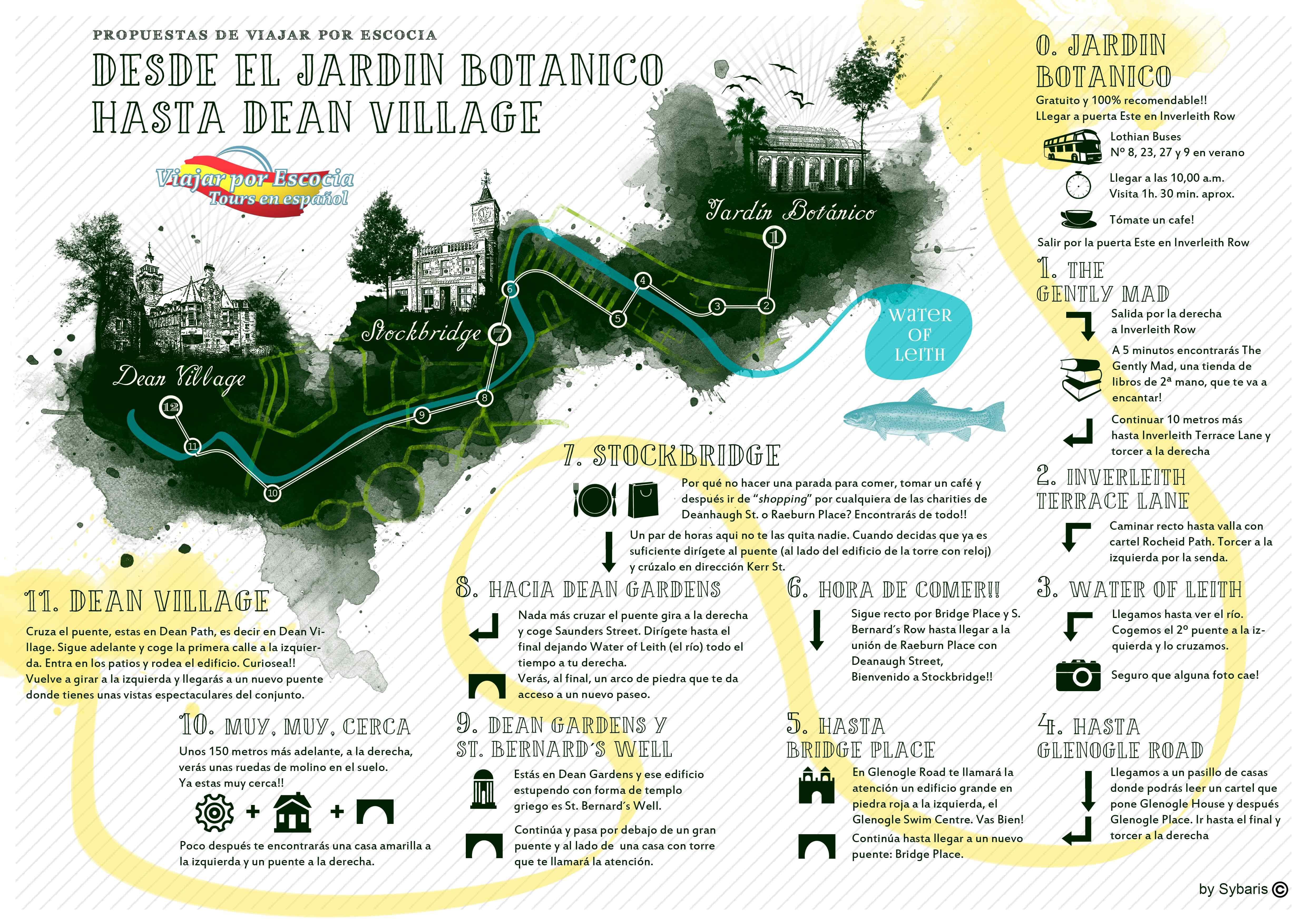Edimburgo un paseo del jard n bot nico al dean village mapa for Jardin botanico edimburgo